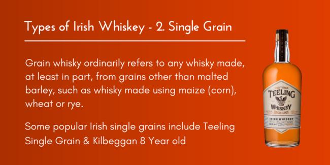 TWITTER IRISH WHISKEY TYPES NO.1 SINGLE GRAIN