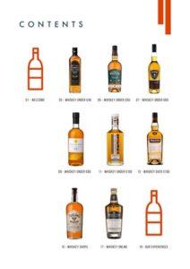 Dublin Whiskey Tours - Christmas Whiskey Guide 2