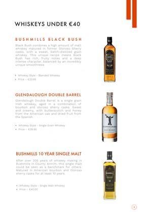 Dublin Whiskey Tours - Christmas Whiskey Guide 3